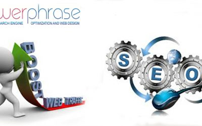 Three Cs of successful Search Engine Optimization Campaign