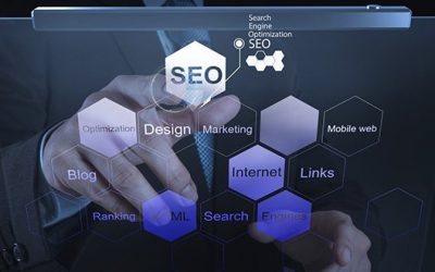 Understanding the available design formats for website