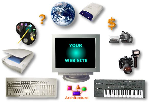 Find the right Digital Marketing Company for Perfect Website Design