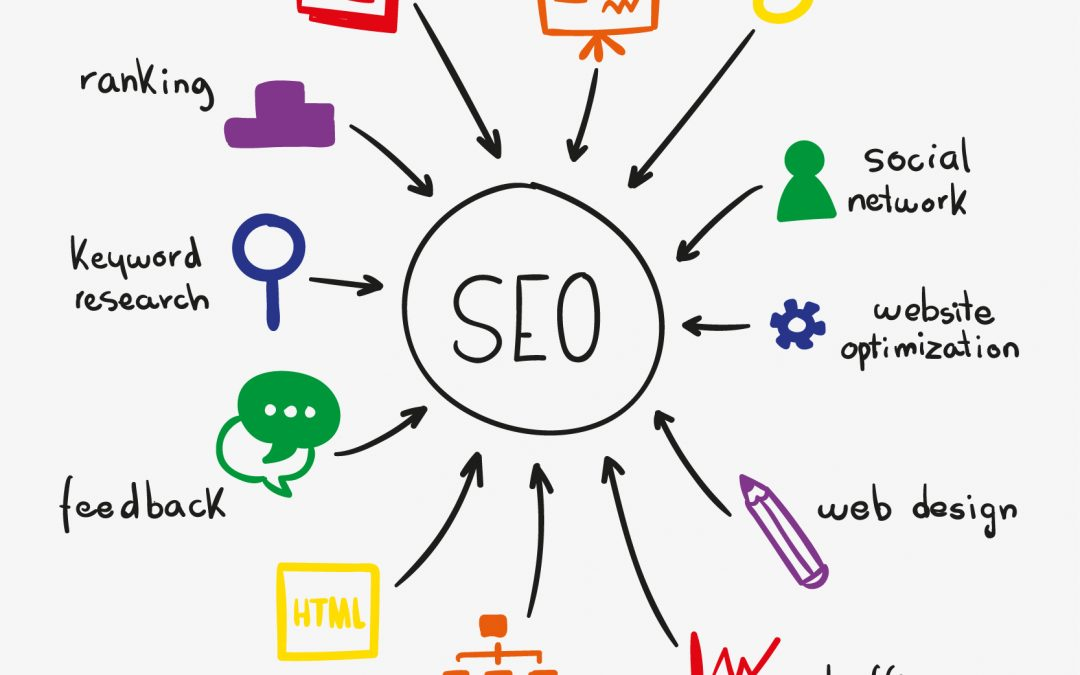 How an SEO Agency Approaches On and Off-Page SEO